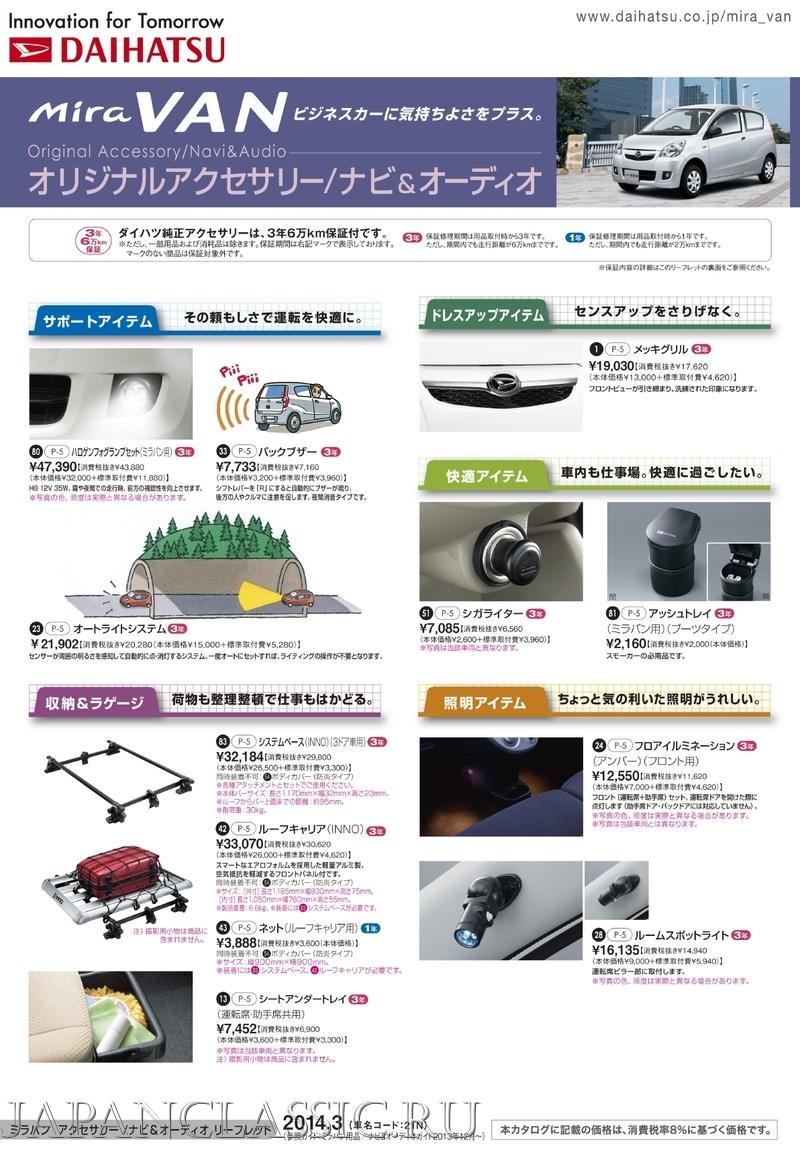Daihatsu Mira L200sfiledaihatsu L200 001 Wikimedia L200s Wiring Diagram 2014 Van Accessory Japanclassic