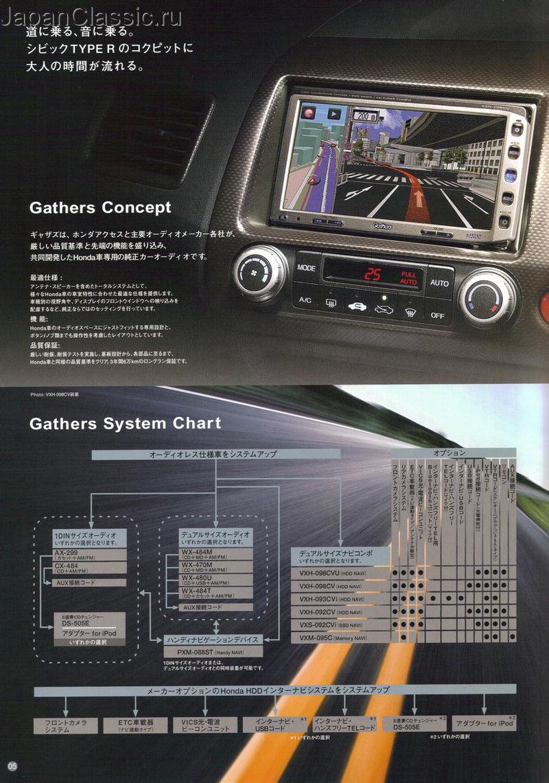 Toyota Owners Login >> Honda Civic 2008 TYPE R ACCESSORIES VIII - JapanClassic