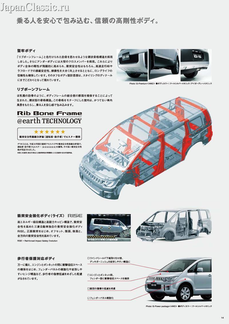 Mitsubishi 2014 Models   Autos Post