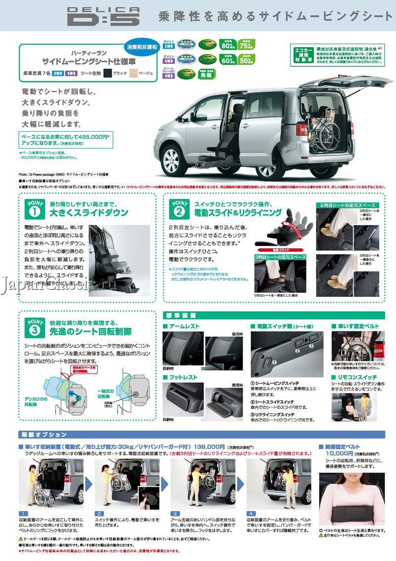 Mitsubishi Delica d5 2014 HEARTYRUN CV - JapanClassic
