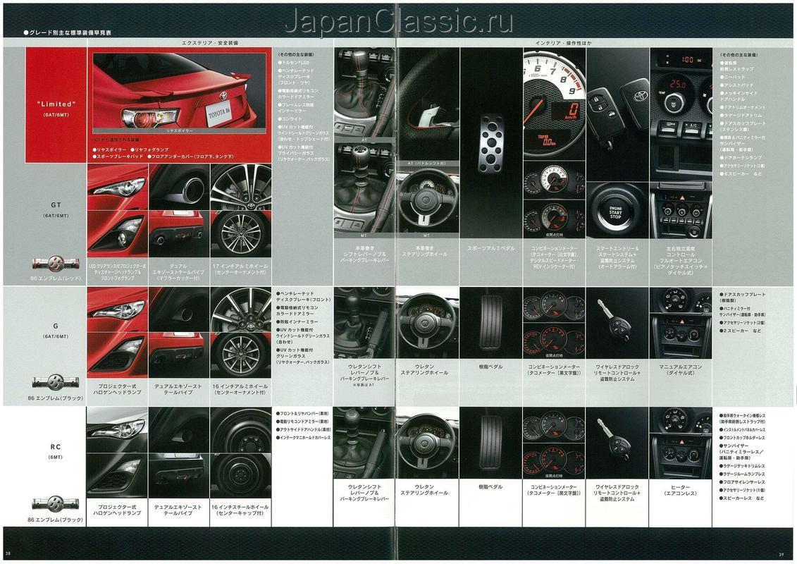 Toyota 86 2012 ZN6 - JapanClassic